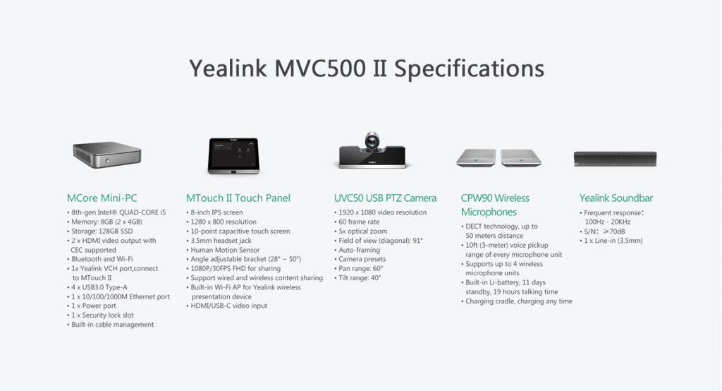 Bộ thiết bị Yealink MVC500 II bao gồm các trang thiết bị sau