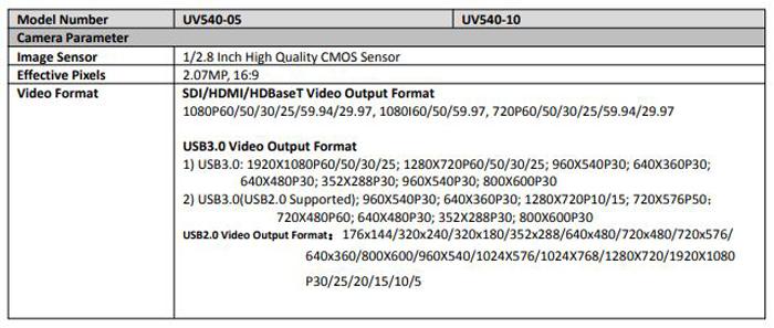 Thông số kỹ thuật Minrray UV540AS-10-HDMI