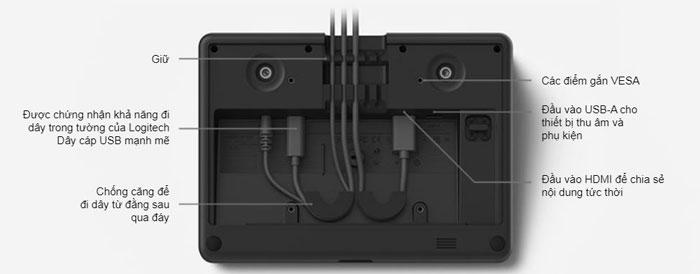 Đi dây từ đằng sau qua đáy: cơ kế giữ và chống căng giữ và chống căng giúp cho kết nối luôn chặt chẽ.