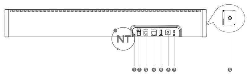 Hướng dẫn giao diện phần cứng Yealink UVC40