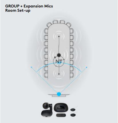 Mô hình Logitech Group + mic mở rộng