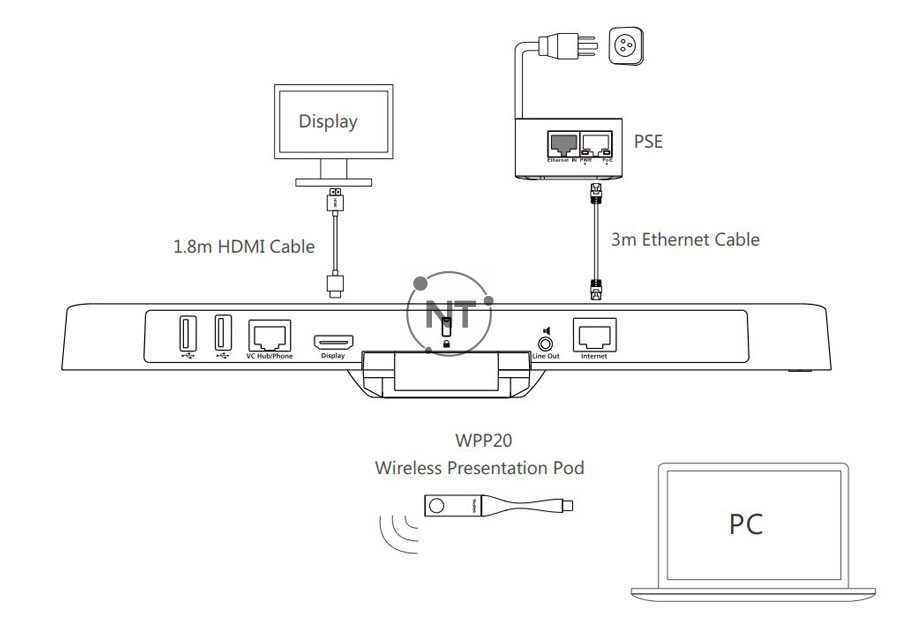 Mô hình kết nối Yealink VC200