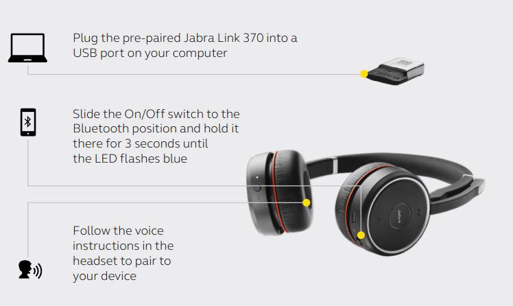 Cách khởi động và kết nối Jabra Evolve 75