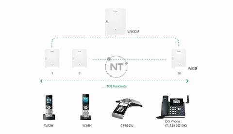 Lên đến 100 nhiều thiết bị với 100 cuộc gọi song song
