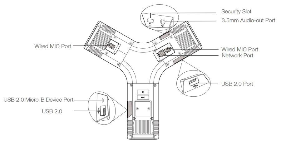 Mô hình chi tiết điện thoại hội nghị Yealink CP960