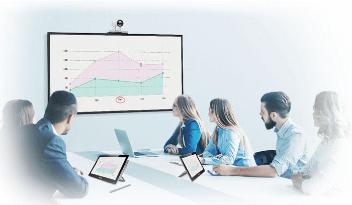 Bảng điều khiển cảm ứng cộng tác Yealink CTP20 Một trải nghiệm họp cộng tác trong tầm tay bạn