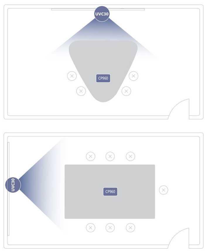 Biểu đồ cảnh trong phòng họp của Yealink ZVC300 Zoom Rooms Kit