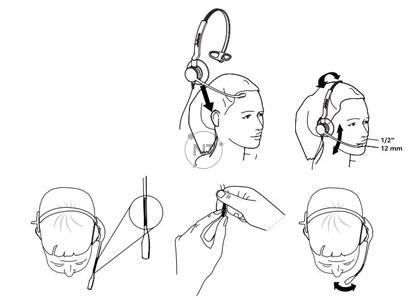 Cách đeo tai nghe Jabra Biz 2300 Duo / Mono