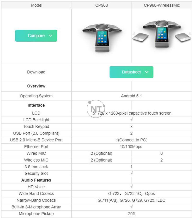 Sự khác nhau giữa Yealink CP960+CPW90 với Yealink CP960