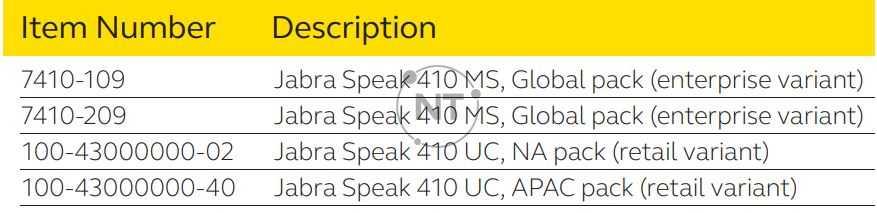 Jabra speak 410 có 2 mã