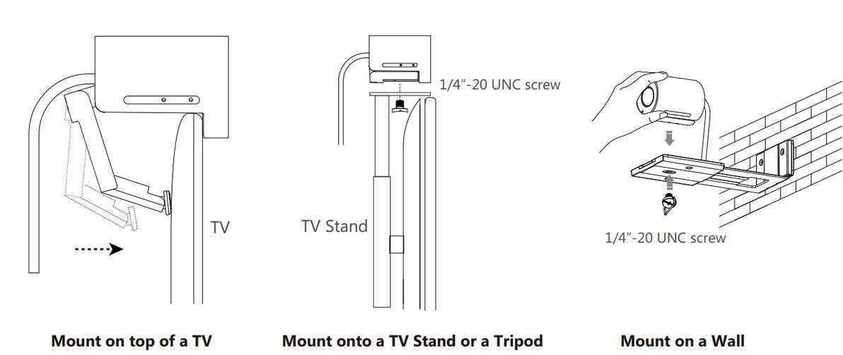 Cách lắp đặt Yealink UVC30