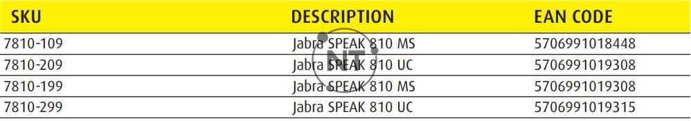 Loa hội nghị Jabra speak 810 có 2 mã: