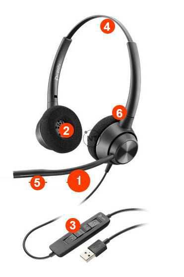 Đặc điểm nổi bậc của tai nghe EncorePro 300 USB