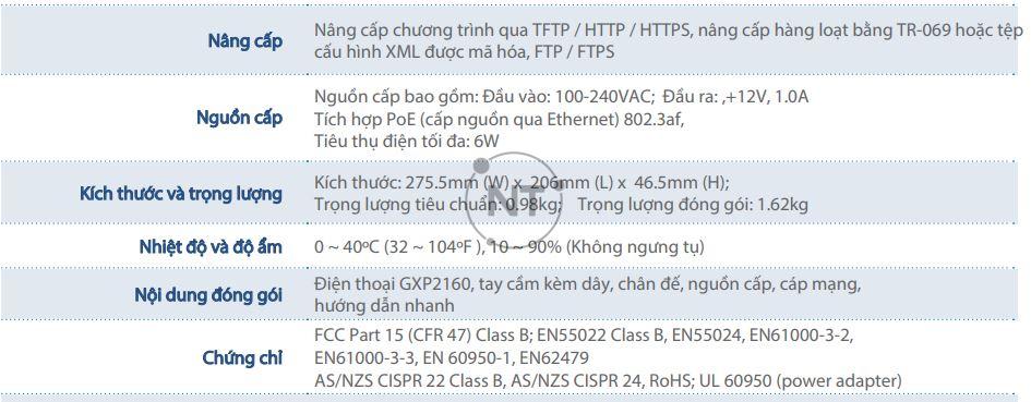 Thông số kỹ thuật của Grandstream GXP2160