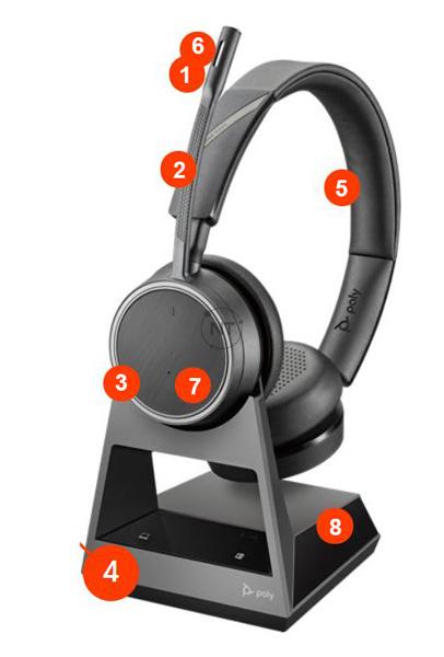 Các tính năng của tai nghe Voyager 4200 Series