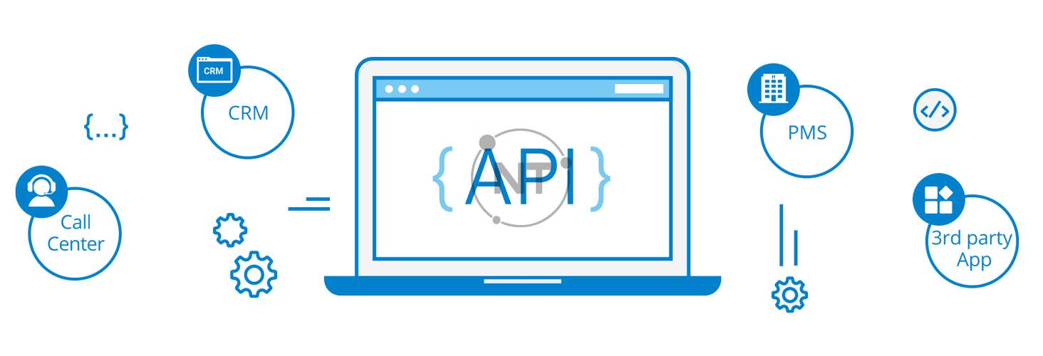 API mạnh mẽ phong phú