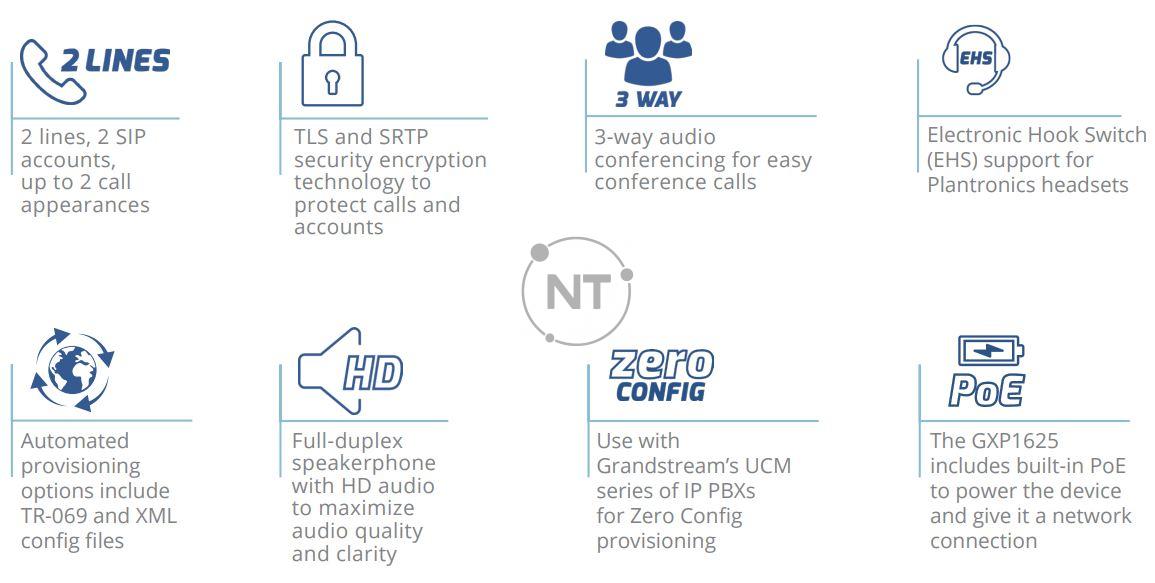 Các tính năng của điện thoại Grandstream GXP1620/GXP1625
