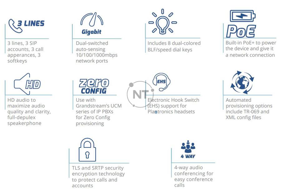 Các tính năng chính của điện thoại IP Grandstream GXP1630