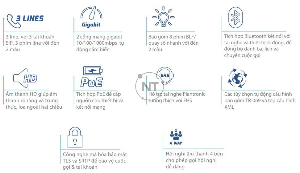 Tính năng nổi bật của điện thoại IP Grandstream GXP2130 v2