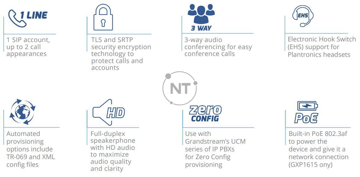 Các đặc trưng của điện thoại IP Grandstream GXP1610/GXP1615