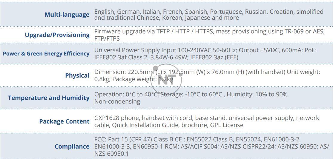 Thông số kỹ thuật điện thoại IP Grandstream GXP1628
