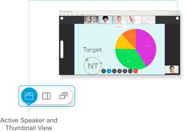 chế độ xem Active Speaker và Thumbnail