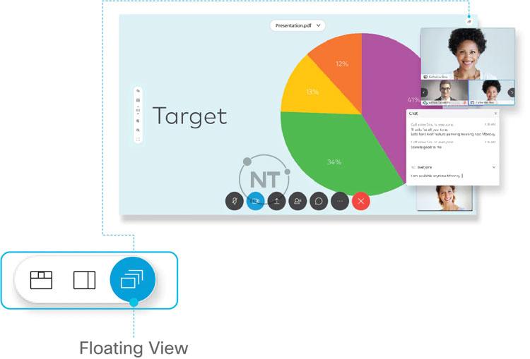 Chế độ xem nổi - floating view cho phép bạn thay đổi kích thước hoặc di chuyển bảng điều khiển xung quanh nội dung được chia sẻ, thậm chí sang màn hình thứ hai