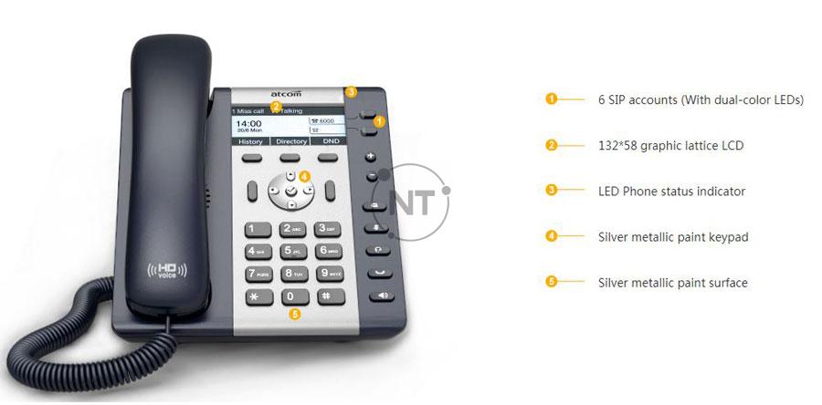 Tổng quan về điện thoại Atcom A20LTE