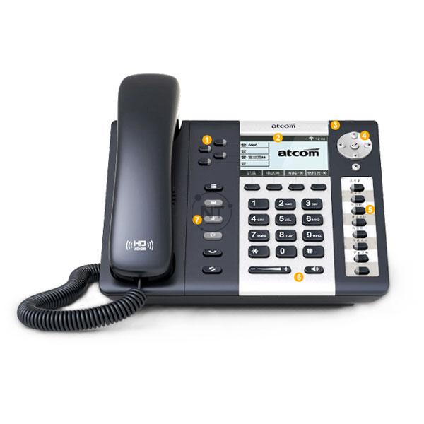 Điện thoại IP Atcom A41