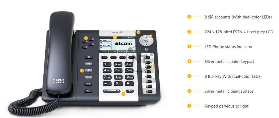 Atcom A41