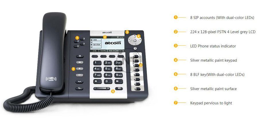 điện thoại IP Wifi Atcom A41W