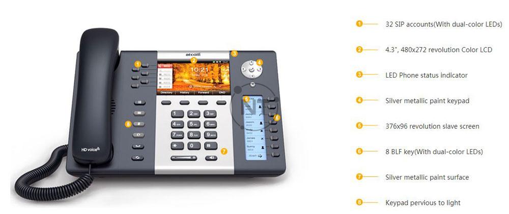 điện thoại Atcom A68LTE