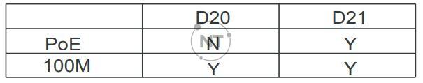 Atcom D20/D21