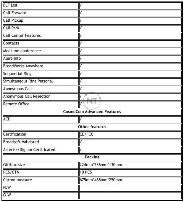 Thông số kỹ thuật của điện thoại Xorcom XP0101G