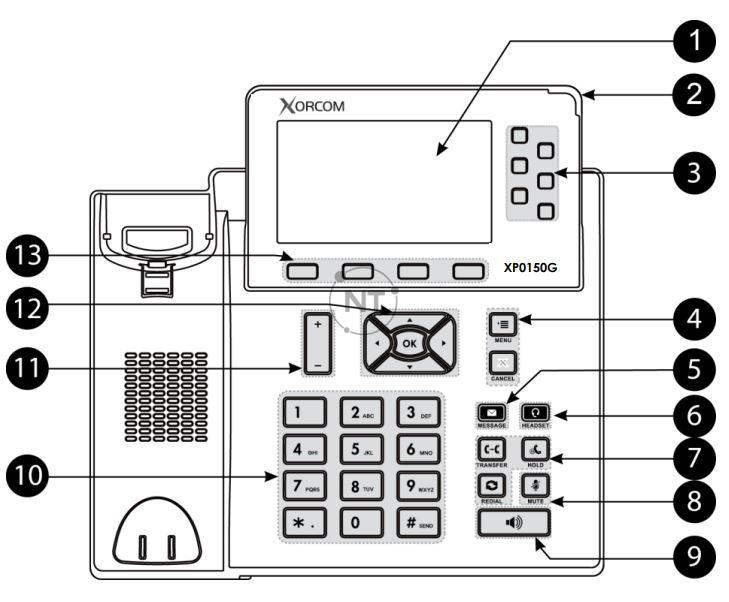 Hướng dẫn về chi tiết điện thoại Xorcom XP0150G
