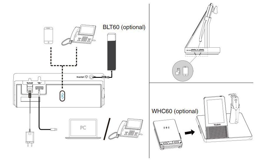 Mô hình kết nối Yealink WH67