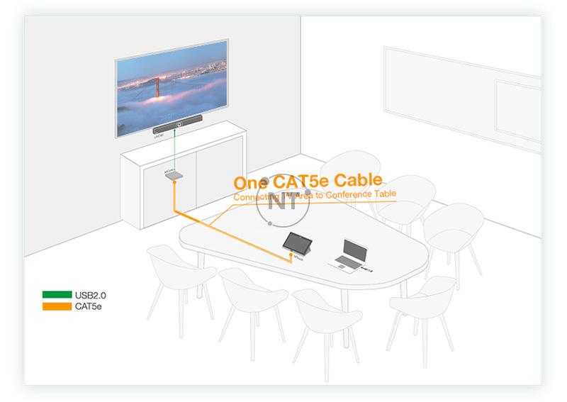 Yealink ZVC400 Zoom Rooms Kit
