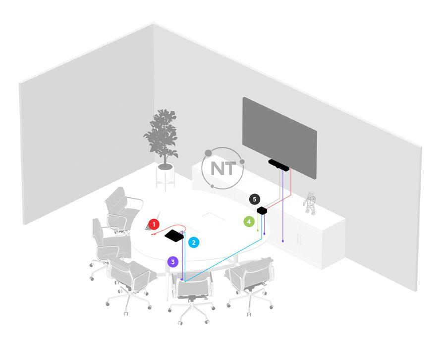 Phòng nhỏ + Giá gắn lên bàn cho Tap