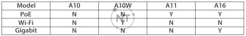 atcom A10_A11