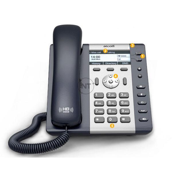 Điện thoại IP Atcom A20/A21