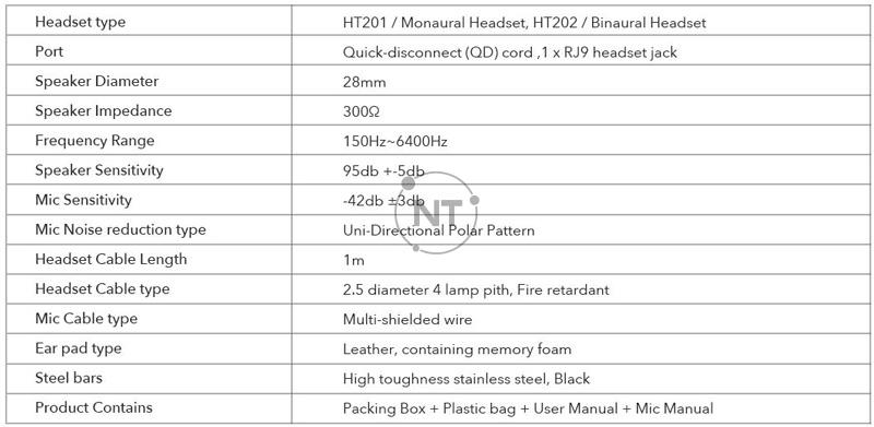 Thông số kỹ thuật của tai nghe Fanvil HT201 & HT202