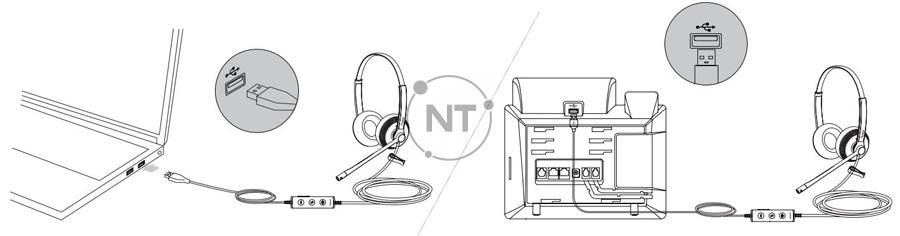 Mô hình kết nối của tai nghe Yealink UH34 and UH34 Lite