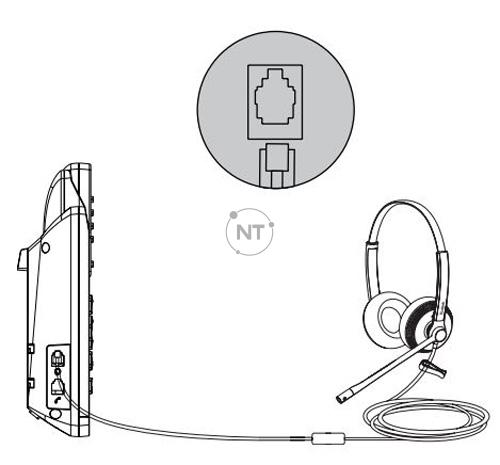 Mô hình kết nối của tai nghe Yealink YHS34 & YHS34 Lite