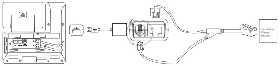 Hình dưới đây cho thấy kết nối giữa điện thoại IP và tai nghe không dây Sennheiser.