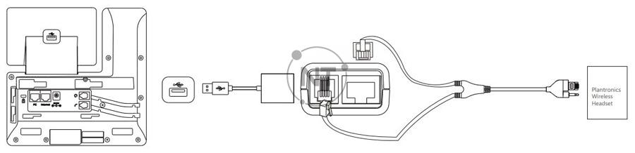 Hình dưới đây cho thấy kết nối giữa điện thoại IP và tai nghe không dây Plantronics.