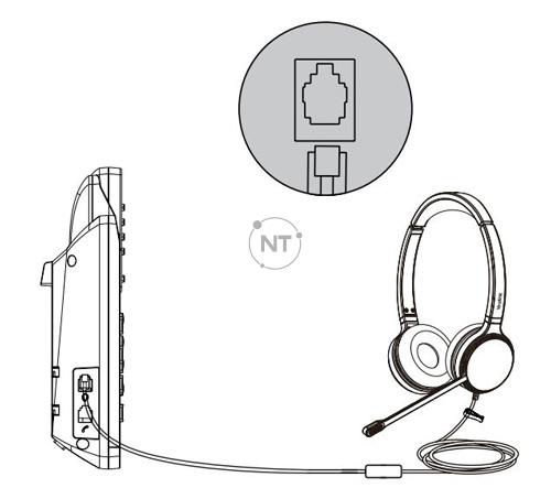 Mô hình kết nối tai nghe Yealink YHS36