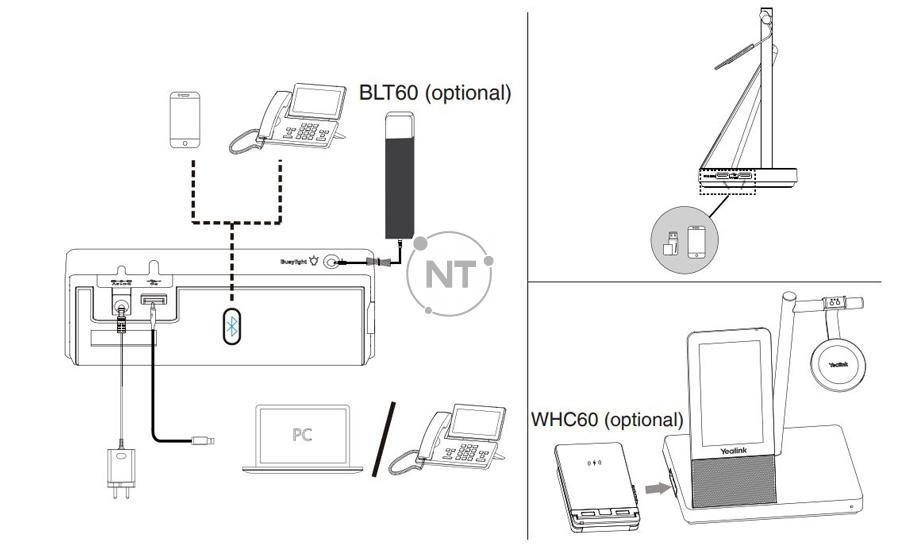 Mô hình kết nối của tai nghe Yealink WH66