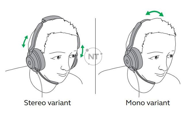 Điều chỉnh tai nghe