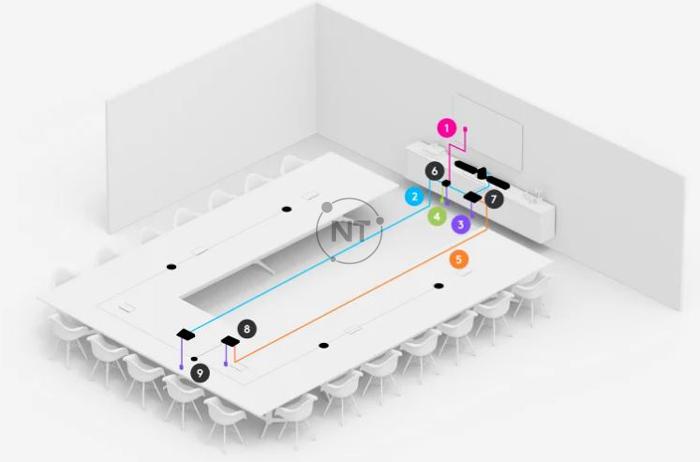 Phòng lớn + Giá gắn bàn cho Tap, hai Mic Pod Rally bổ sung