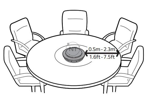 Cách đặt vị trí loa họp Jabra Speak 750 trên bàn phù hợp cho mọi quy mô phòng họp
